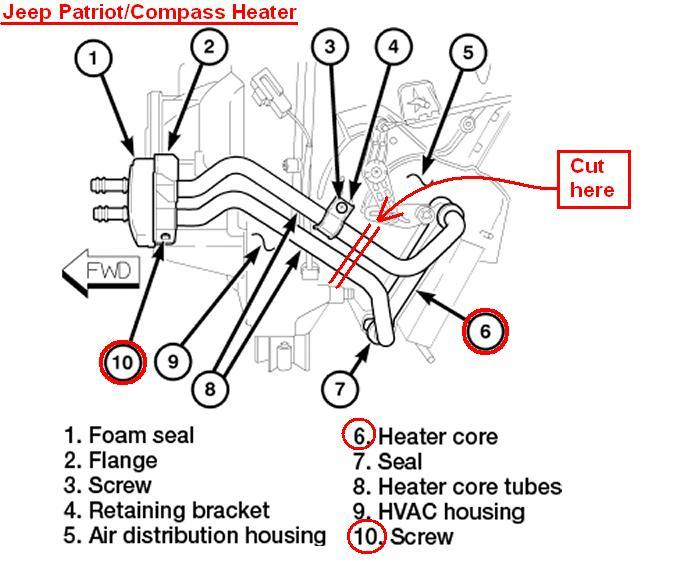 However If You Cut In The Area As Shown And Use Heater Hose During Install It Is Good Not Better Than Factory Setup