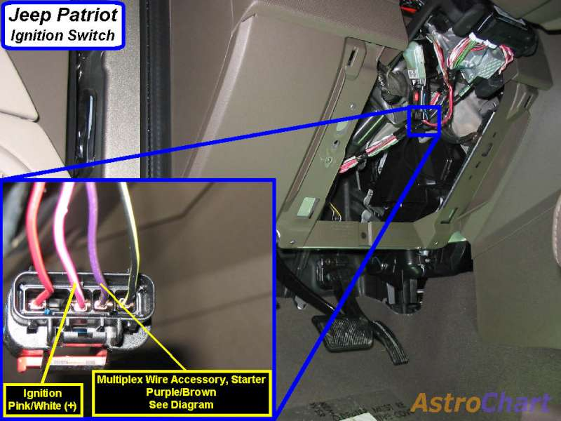 here is a remote starter wiring guide including pictures jeep click image  for larger version naschart06268