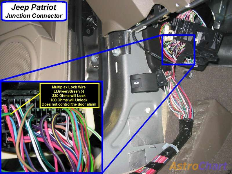 2011 Jeep Patriot Stereo Wiring Diagram