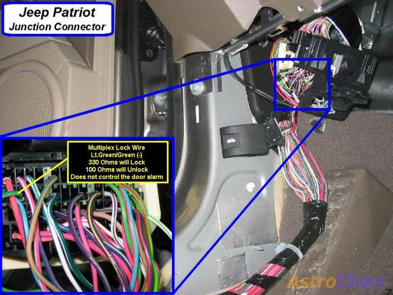 Trailer Wiring Harness 2017 Jeep Patriot Wiring Diagram And Hernes – Jeep Compass Trailer Wiring Harness