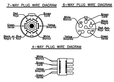 haulmark trailer wiring diagram wiring diagram and hernes wiring diagram for haulmark trailer the