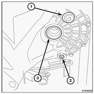 5 Speed Manual Transaxle Transmission Fluid Change Jeep Patriot Forums