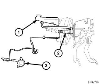no clutch pedal (no pressure) | Jeep Patriot Forums