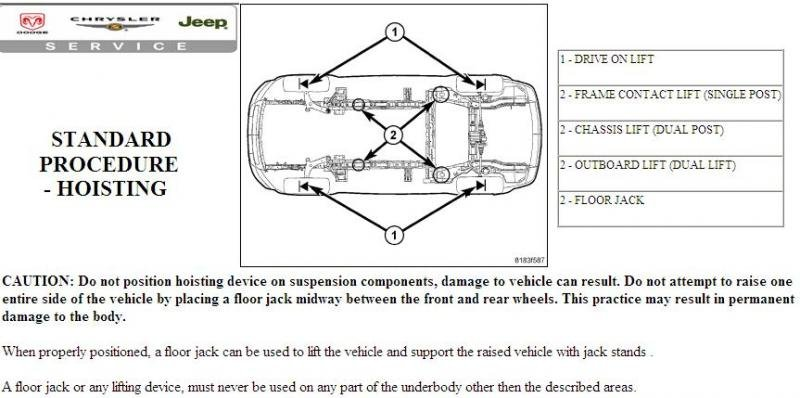 Where To Put Jack And Stands Jeep Patriot Forums