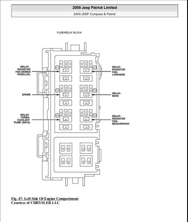 Relay For Jeep Patriot Fuse Box Honda Civic Power Window Wiring Diagrams Vww 69 Yenpancane Jeanjaures37 Fr