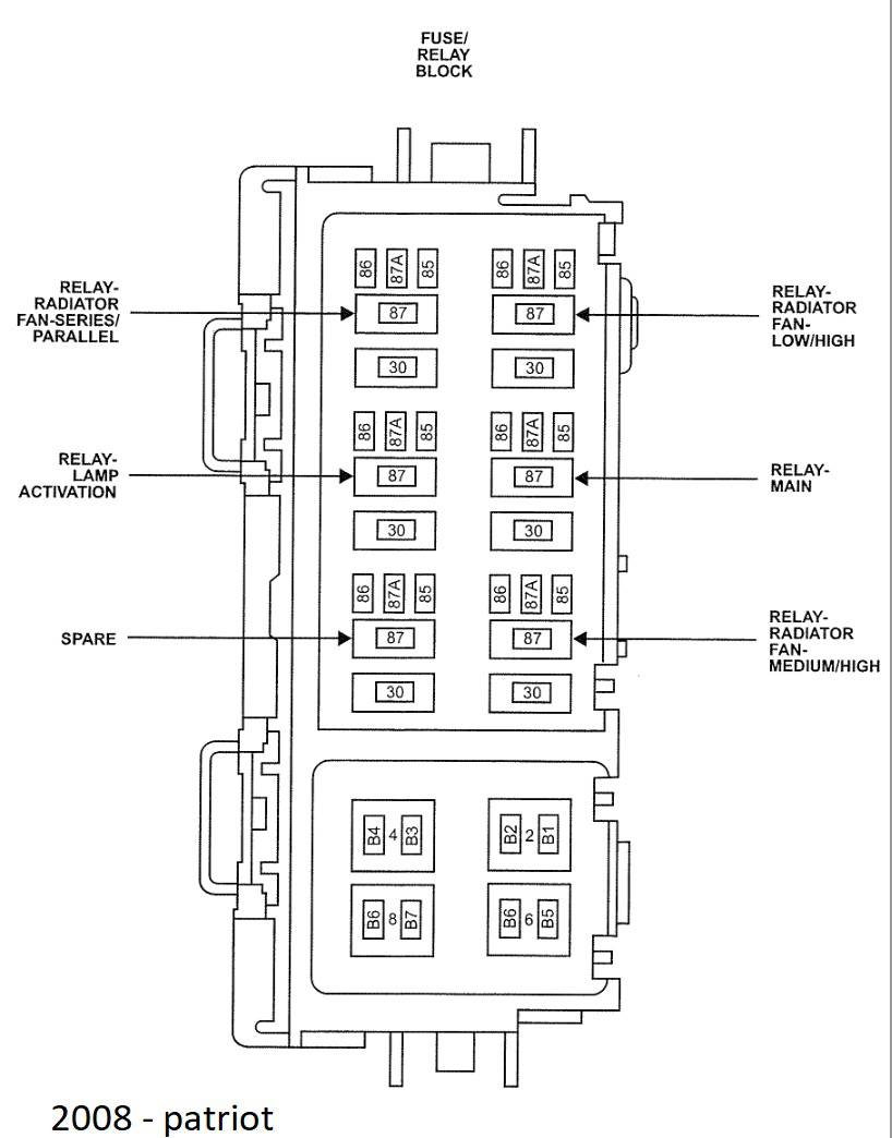 2007 Jeep Patriot Fuse Box Diagram Wiring Diagram Alternator Alternator Frankmotors Es